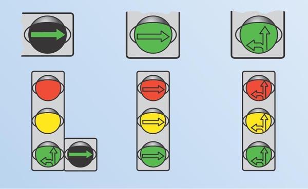 типы светофоров